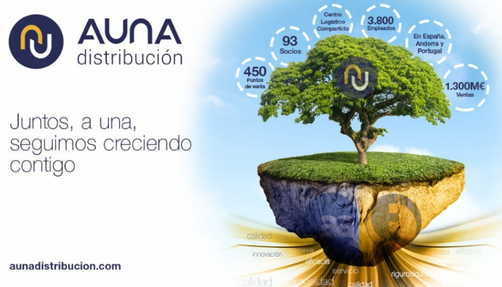 AUNA distribución
